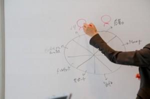 売れるデザインの戦略