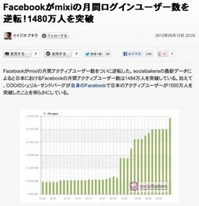 Facebookがmixiの月間ログインユーザー数を逆転!