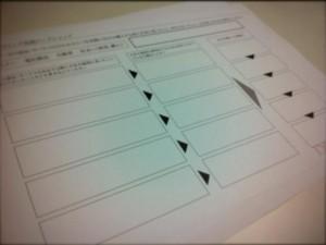 ブランディング実践ワーク〜リスク回避