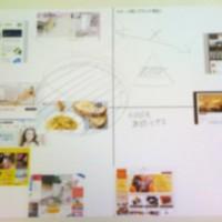 インターナルブランディング・デザイン規定書