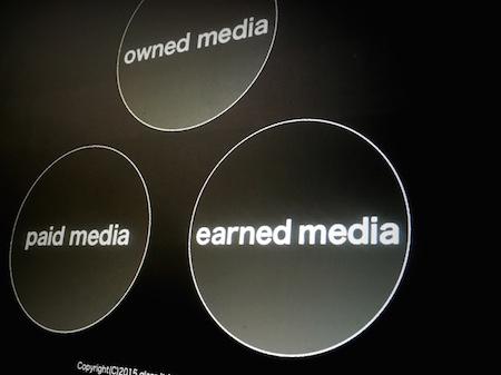 アーンドメディア